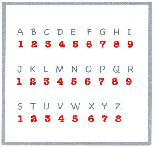 alphabet numerology